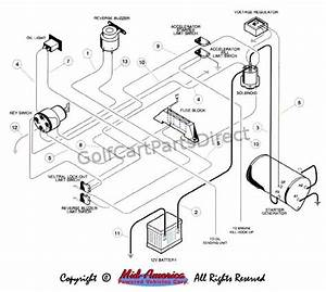 1982 Harley Davidson Golf Cart Wiring Diagram