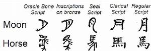 The Evolution Of The Chinese Writing System  27