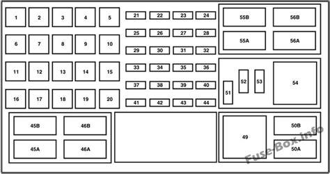 Fuse Box Diagram Ford Explorer