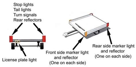 Wa Boat License Requirements by Trailer Lighting Requirements Etrailer