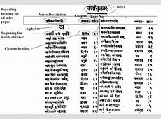 table of contents How to create Index for Verses TeX