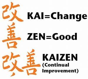Summary Seiketsu Kaizen  Seiketsu Kaizen