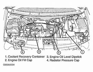 2003 Dodge Caravan Serpentine Belt Routing And Timing Belt