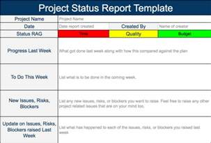 Project Reports Templates by Project Status Report Template Expert Program Management