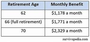 Social Security How To Make The Most Out Of It