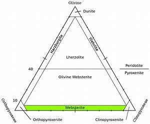 Websterite