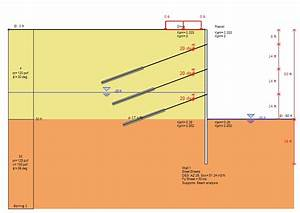 Sheet pile wall design xls : Sheet pile wall design nightvale
