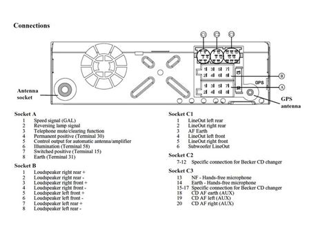 Have Land Rover Discovery With Visteon