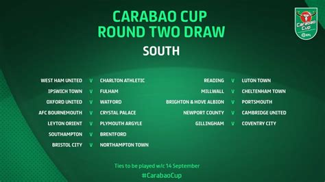 Carabao Cup round two Draw, here is your team's schedule ...