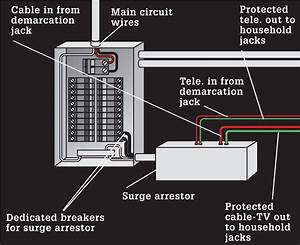 Common Wiring Projects