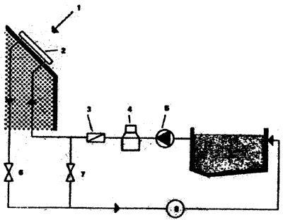 Принцип работы солнечного коллектора как выбрать гелиосистему для дома