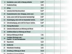 Miete Nebenkosten Rechner : zahlen sie zu viel nebenkosten der rechner mit m nchner vergleichszahlen stadt ~ A.2002-acura-tl-radio.info Haus und Dekorationen