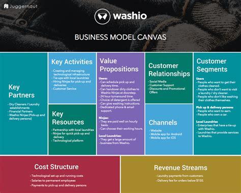 washio works business revenue model explained
