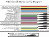 Factory Stereo Wiring Color Diagrams