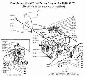 ford f100 1950 ventilation buscar con google truck With f100 wiring diagram as well 66 ford f100 wiring diagram furthermore 66
