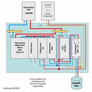Disjoncteur Pour Chauffe Eau : schema branchement disjoncteur 380 v ~ Dailycaller-alerts.com Idées de Décoration