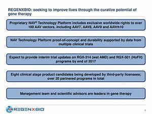 Regenxbio (RGNX) To Acquire Dimension Therapeutics (DMTX ...
