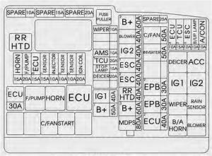 2005 Kia Optima Fuse Panel Diagram