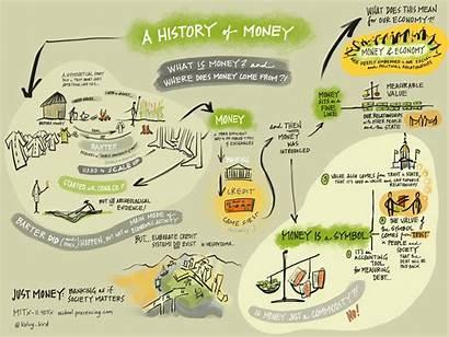 Money Origin History Banking Menger Kelvybird Graphics