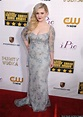 Abigail Breslin Looks All Grown Up In A Low-Cut Dress At ...