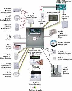 Electrical - How Do I Plan For An Intrusion Detection System