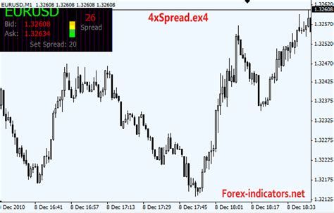 Forex Strategies & Systems Revealed | About the author: Martin Pearce, professional forex trader and member of FX Trading Revolution team.