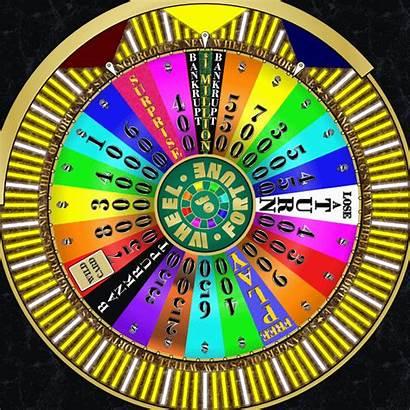 Mafiascum Million Dollars Wheel Fortune Bonus Round