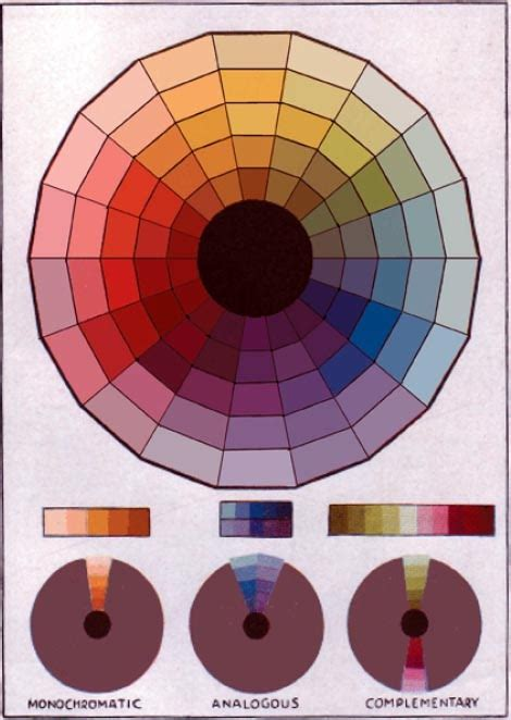 color relationships color wheel hues tints and shades