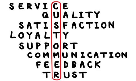 Guest Services Definition by What Is Service In The Hospitality Industry Global