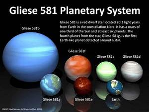 Astronomers Say Earth-like Planet 'Gliese 581g' May Not Exist