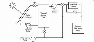 Schematic Of Solar Water Heating System