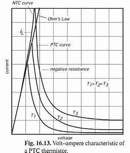 Ptc Temperature Chart Ptc Thermistors Hfo Power Plant