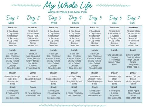 whole 30 meal plan template monchoso whole 30 week one meal plan and shopping list monchoso
