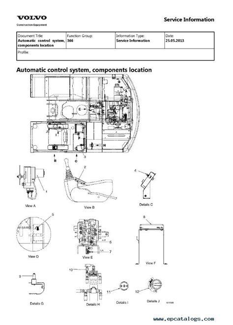 Volvo Eclc Excavator Service Repair Manual Pdf