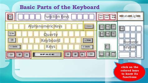 The Gallery For --> Parts Of Keyboard