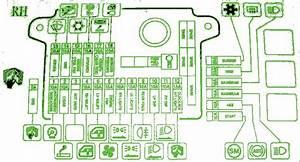 Mg Mgtf Fuse Box Diagram  U2013 Circuit Wiring Diagrams