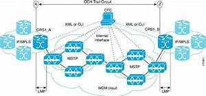 Cisco Ons 15454 Dwdm Reference Manual  Release 9 0
