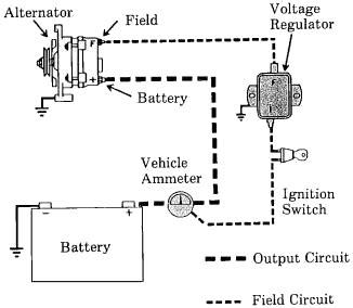 Dodge Min Alternator Regulator Wiring Diagram by Chrysler Wiring An Electronic Regulator Wiring Diagrams