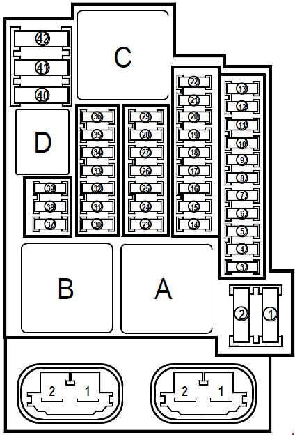 renault grand scenic fuse box diagram fuse diagram