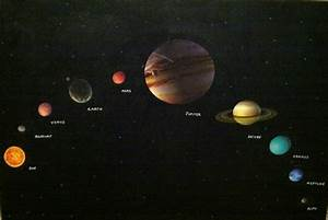 Stars and Planets With Names (page 3) - Pics about space