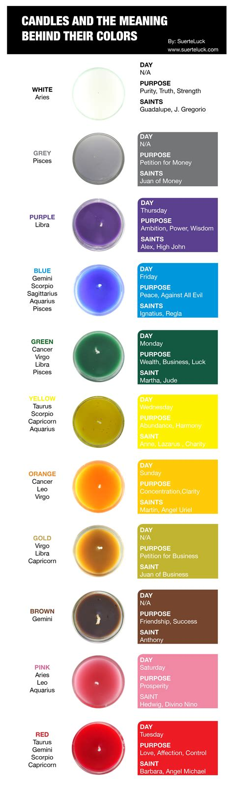 Candele Color by Prayer Candles And The Meaning Their Colors