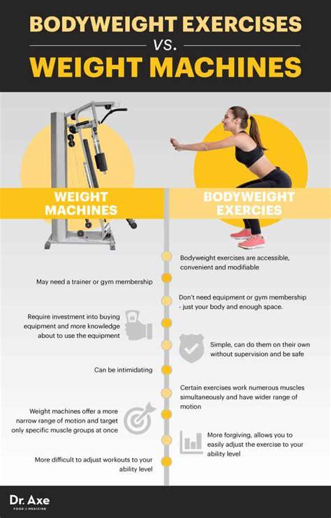 benefits  bodyweight exercises dr axe
