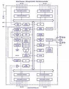 8 Bit Microcontroller Block Diagram