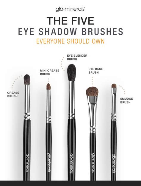 Essential Eyeshadow Brushes Eye Makeup Tips Glo Minerals Ukglo Skin Beauty Uk