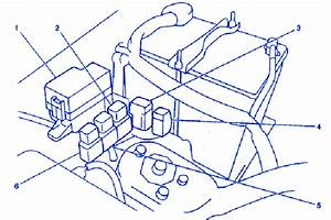 Chevrolet Tracker Lxt 2010 Engine Fuse Box  Block Circuit Breaker Diagram