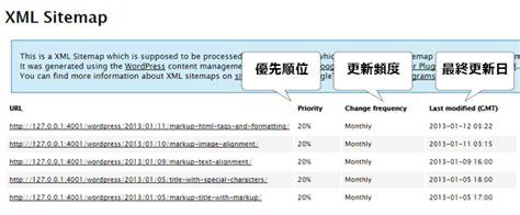 Xmlサイトマップを自動生成できるプラグイン