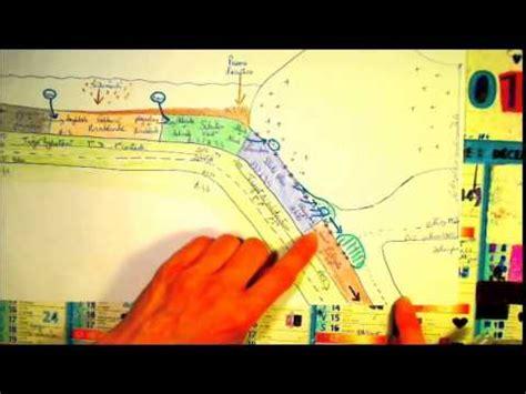 convergence  subduction  schema bilan youtube