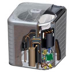 Photos of Best Air Source Heat Pump Review