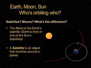Sun, Earth, Moon System