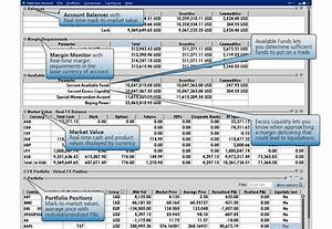 Interactive brokers futures margin and more foreign ...